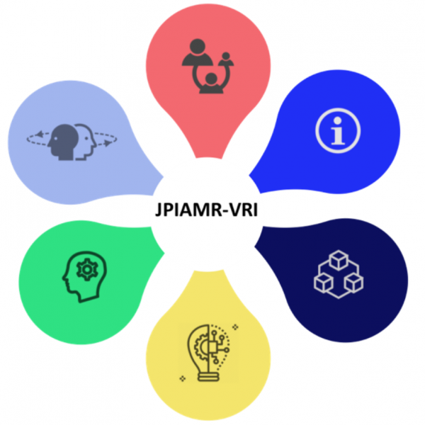 JPIAMR-VRI AMR Research Capacities
